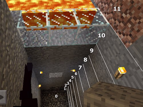Geek Pocket Minecraft Minecraft Pe Levels Layers Analysis